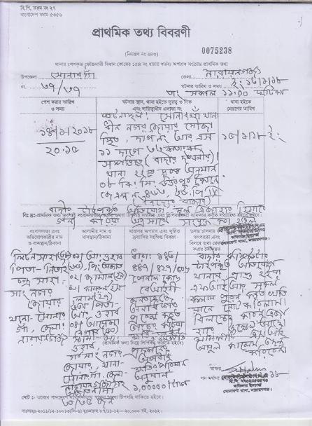 Bangladesh, Hindu, land grabbing, Temple desecration, Hinduism, Bangladesh Minority Watch,Hindu Mohajote