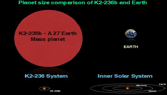 Discovery of a Sub-Saturn like Planet around a Sun-like star